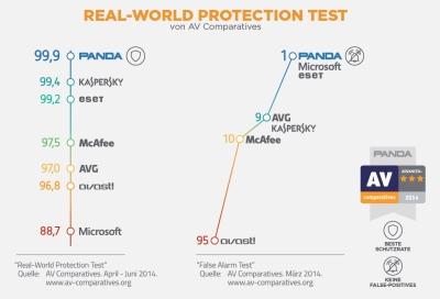 realworldtest2014_400